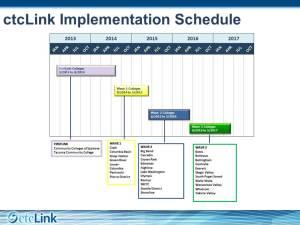 ctcLink Project Implementation Schedule