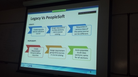 Academic Requirements in PeopleSoft vs. current process